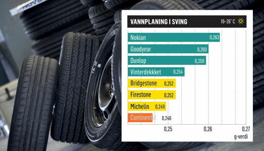 Finsk vinner i svingene