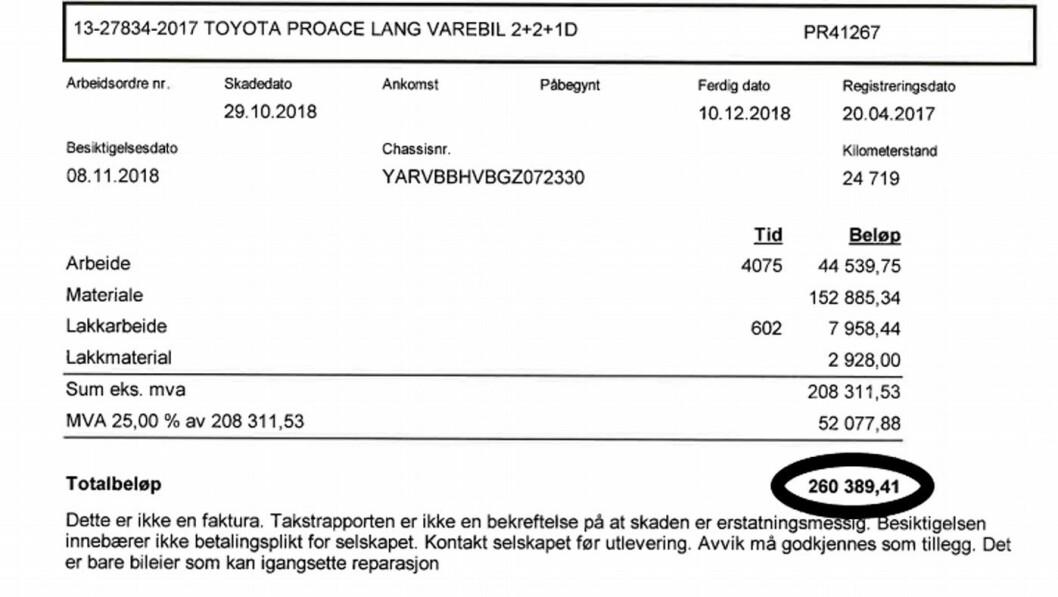 OMFATTENDE TAKST: I en takstrapport på 10 sider konkluderes det med behov for reparasjoner for 260.000 kroner.