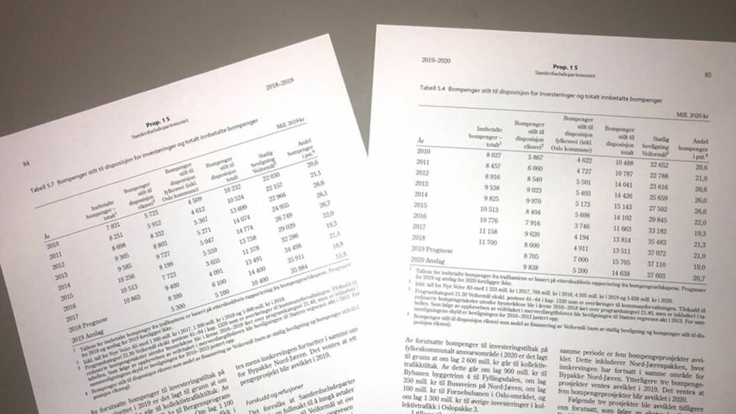 FRA ANSLAG TIL PROGNOSE: Faksimiler av samferdselsbudsjettene for 2018-19 (t.v.) og 2019-20 som viser at bompengeandelen i 2019 fyker i været.