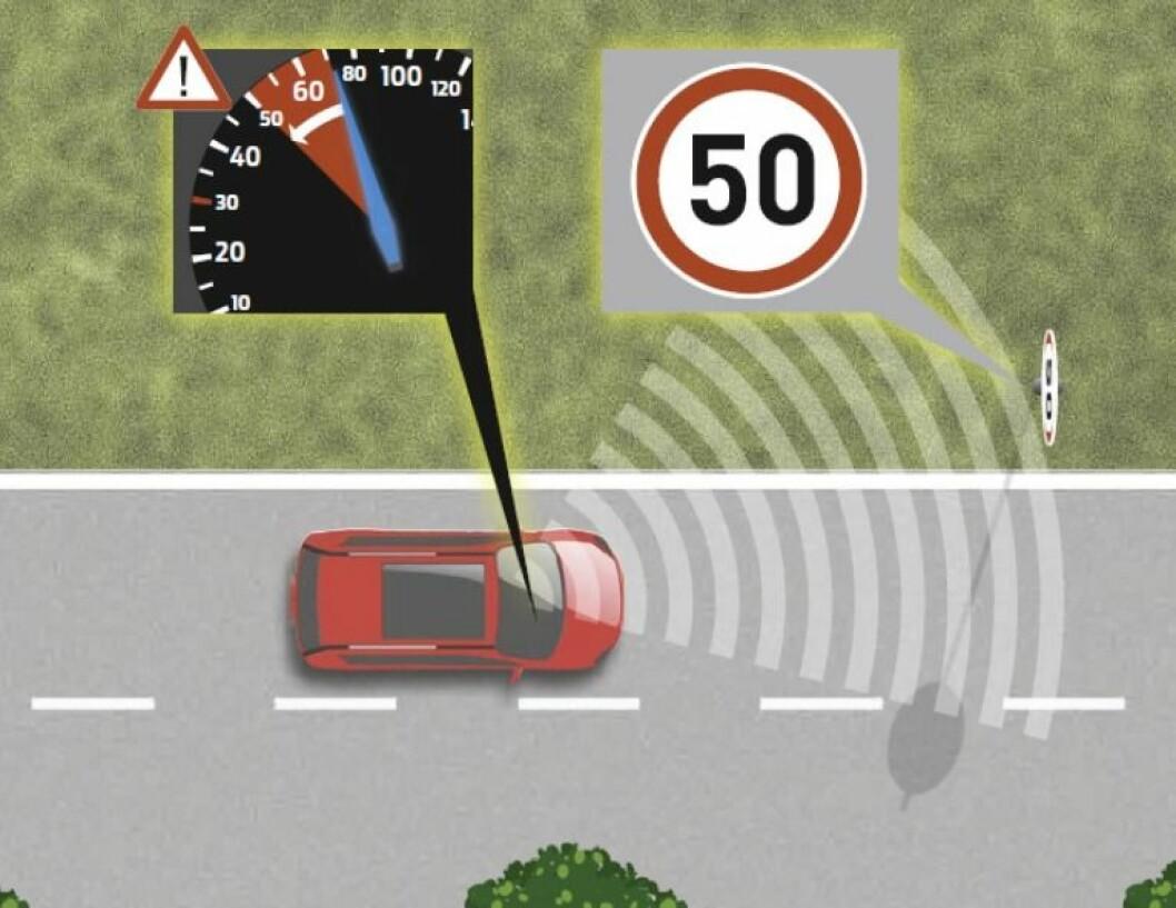 SENKER FARTEN: En intelligent fartsholder senker farten på bilen auatomatisk til det som står på skiltet. Du kjører sikrere og slipper fartsbot. Foto: ETSC