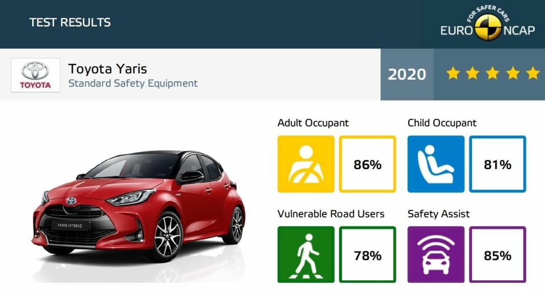 <b>GODKJENT:</b> Fem stjerner i hittil strengeste Euro NCAP-sikkerhetstest.