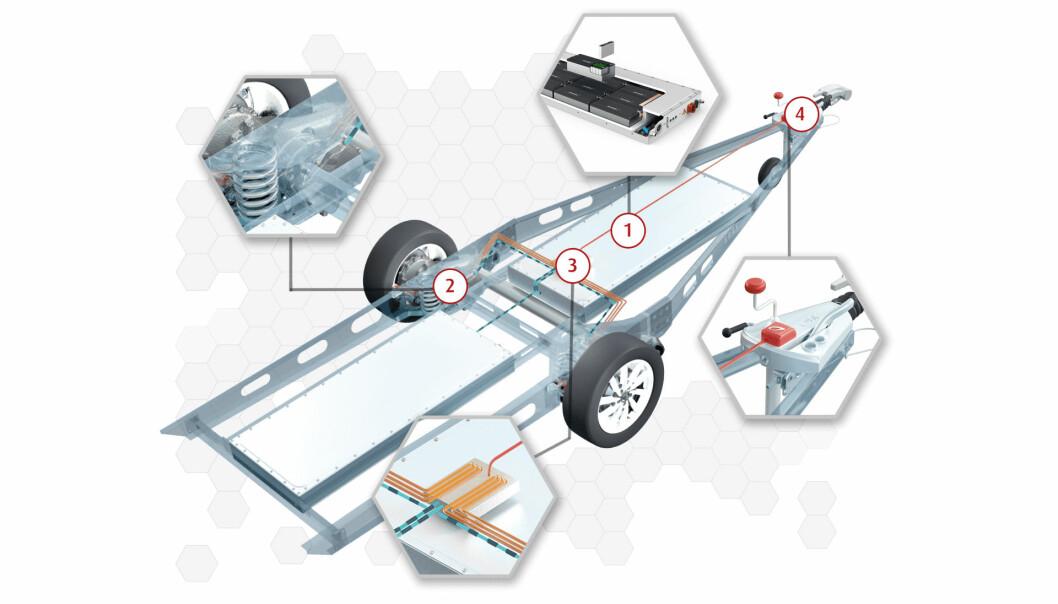 """<span class="""" font-weight-bold"""" data-lab-font_weight_desktop=""""font-weight-bold"""">CAMPINGVOGN-CHASSIS:</span> Skjemaet viser hvordan campingvognen har en integrert elektrisk drivlinje i sitt chassis. Dette ville også kunne brukes for andre typer tilhengere."""